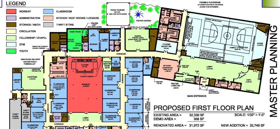 Example of a Master Planning Document